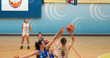 Baschet / Phoenix CSU Simona Halep, trei meciuri în patru zile cu Universitatea Cluj